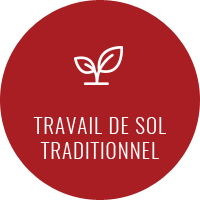Travail de sol traditionnel